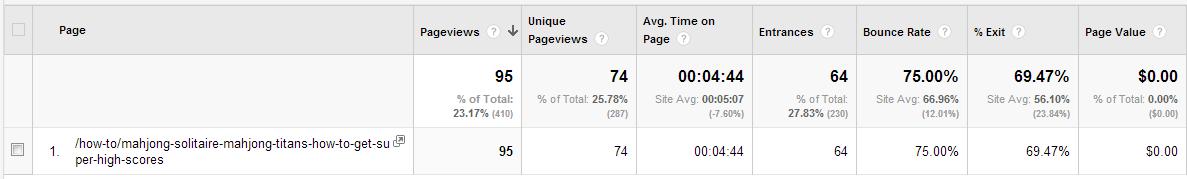 Social Media – Statistics Shape Success!