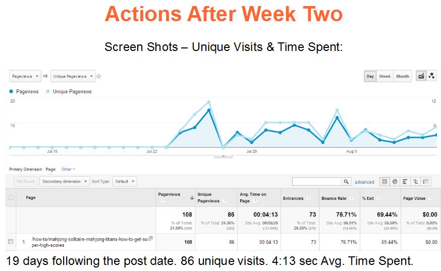 Social Media – Statistics Shape Success