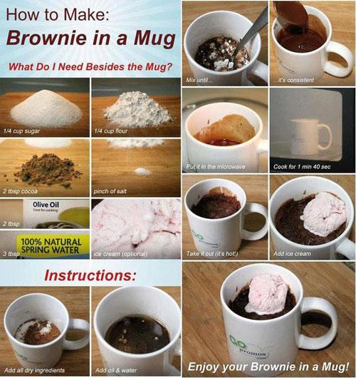 Brownee-in-mug